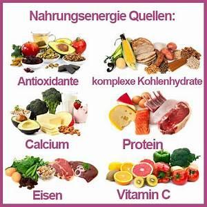 fettsäuren welche sind gesund