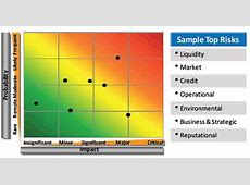 Excel Heat Map Template Choice Image Template Design Ideas