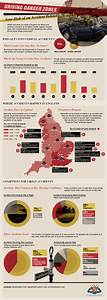 20 Interesting Infographics On Accidents