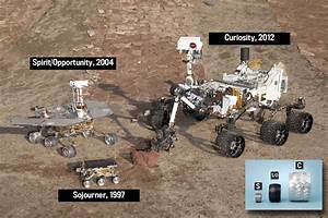From Sojourner to Curiosity: A Mars Rover Family Portrait ...