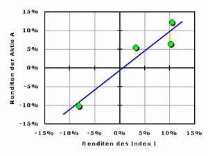 Regressionsgerade Berechnen : portfoliotheorie beta faktor ~ Themetempest.com Abrechnung