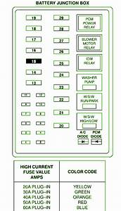 Ford F550 Fuse Box Diagram  U2013 Circuit Wiring Diagrams