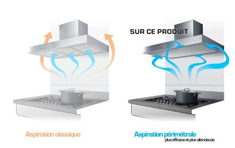 hotte aspirante cuisine sans evacuation hotte electrique sans evacuation hotte electrique sans