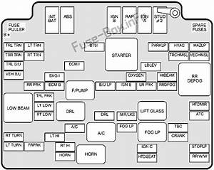 Fuse Box Diagram Gmc Envoy  1998
