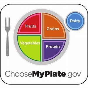Amazon Com  Myplate  Appstore For Android