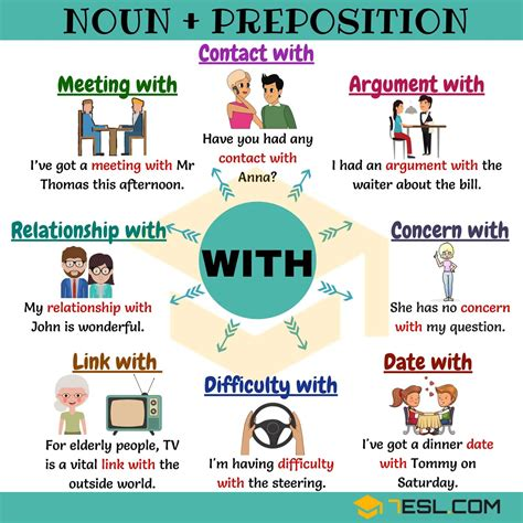 10+ Common Noun Combinations With The Preposition With  7 E S L