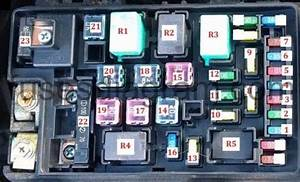 Fuse Box Diagram Honda Accord 2003