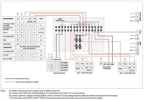central heating wiring diagrams danfoss 2 spring return