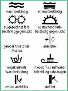 Ok Geschirrspüler Test : hilfreiche symbole leichter tapezieren meldung ~ Michelbontemps.com Haus und Dekorationen