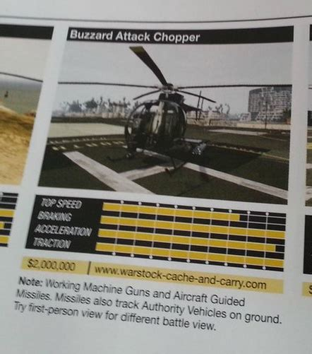 Brand New Details On Attack Helicopter , Real