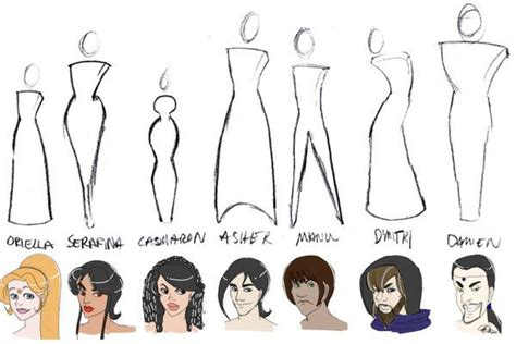 Character Body Types, Heads Images On