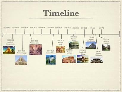Ancient Egyptian Timeline Pharaoh Hieroglyphics