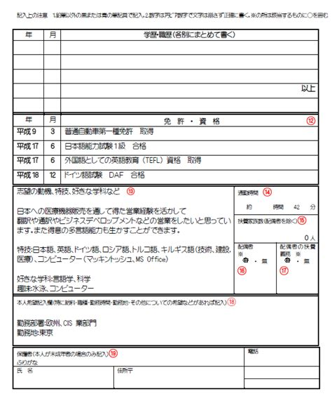 Japanese Resume Form by Page Not Found The Dress