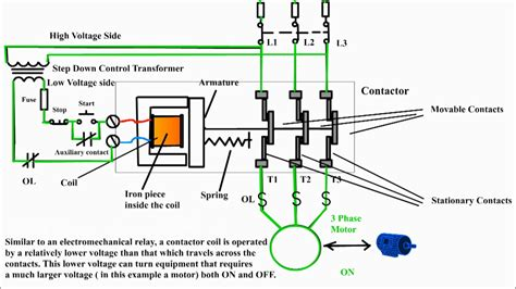Three Phase Motor Control Circuit Difference Between