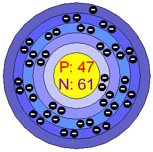 Protons In Silver by Chemical Elements Silver Ag