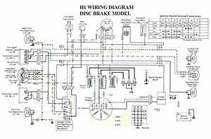 Gm 7114  Kawasaki Vulcan 800 Carburetor Diagram Free Diagram