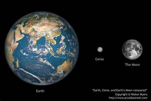 Ceres, Earth, & Earth's Moon compared
