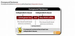 Compound Sentence Examples For Blog Writing