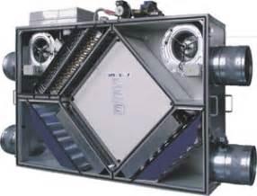 airflow lufttechnik gmbh ikz haustechnik