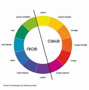cercle chromatique couleurs chaudes et couleurs froides With couleur froides et chaudes 14 couleur marron