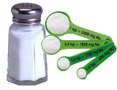 On this diet, you will limit the total amount of sodium you take in to 2  grams, or 2,000 milligrams (mg), daily. One