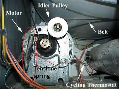defy dtd autodry wiring diagram element wiring fixya