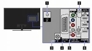 Comment Brancher Un Cable Optique Sur Tv Samsung : r solu sorties audio rca sony ~ Medecine-chirurgie-esthetiques.com Avis de Voitures