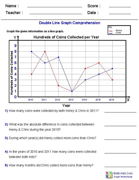 double line graph comprehension worksheets 4 the love of maths pinterest comprehension