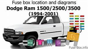 Fuse Box Location And Diagrams  Dodge Ram  1994