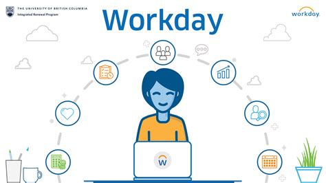 Workday is Now Live | UBC Information Technology