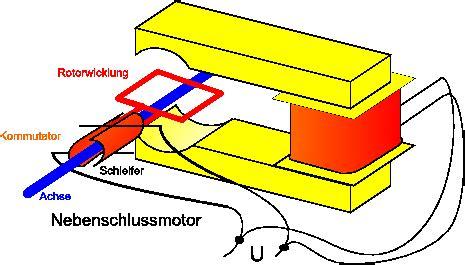 phys grundkurs iiib physik wirtschaftsphysik und