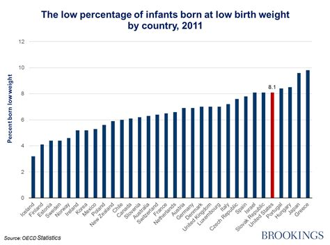 A New Report Has Some Grim News About American Newborns