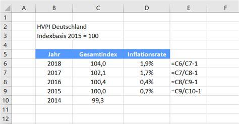 geldvernichter inflation mit berechnung der