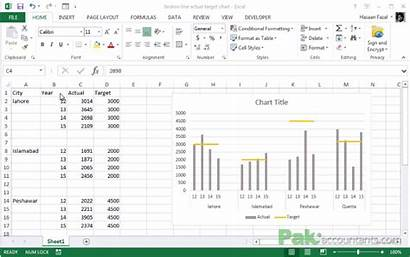 Chart Target Panel Excel Graph Line Actual