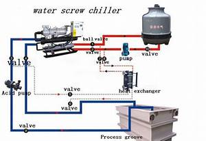 Open Type Water Cooled Chiller System Screw Bitzer