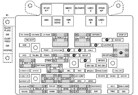 1992 Chevy Suburban Fuse Box Diagram by 2006 Cadillac Dts Engine Compartment Fuse Diagram