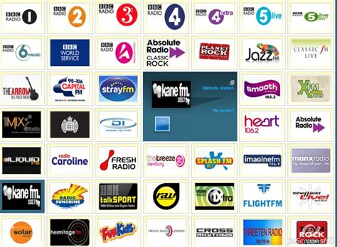Best Radio Stations Are You Into Blogging Radio All The Best Radio