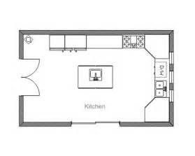 small kitchen floor plans with islands ezblueprint