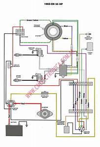 Diagrama Chrysler Force 55 82 84