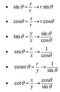 baixar tabel matematika sin cos tangen