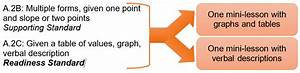 Teks Companion Guide For Mathematics  U2014k
