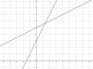 Schnittpunkt Mit Y Achse Berechnen Lineare Funktion : lineare funktion bestimmen mithilfe eines steigungsdreiecks ~ Themetempest.com Abrechnung