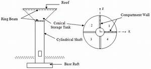 Elevated Water Tank  Schematic Diagram