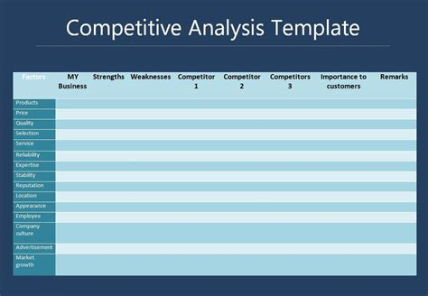 Competitor Product Analysis Template Excel by 10 Competitive Analysis Templates Word Excel Pdf