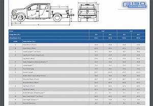 2021 Ford F150 Crew 4x4 Specs The Fast Lane Truck