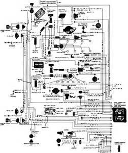 similiar wagoneer alternator keywords 1983 jeep wagoneer alternator wiring diagram jeep