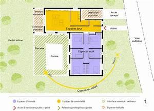 Plan maison en l avec 4 chambres ooreka for Photo de plan de maison 4 situation