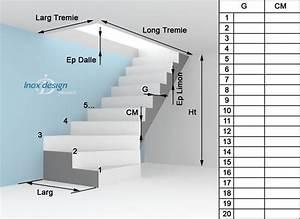 Escalier Quart Tournant Haut Droit : bien prendre ses mesures inoxdesign ~ Dailycaller-alerts.com Idées de Décoration