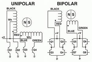 unipolar stepper motor vs bipolar stepper motors With stepper motor winding and wiring diagram