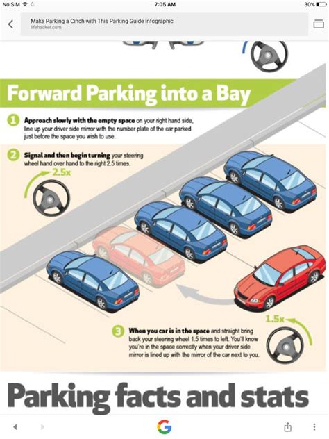 Learn How To Park  Better One Driving School Facebook